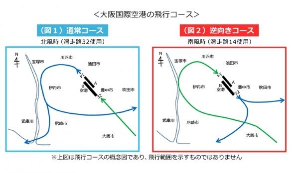 飛行コース.jpg